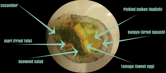 futomaki-ingredients